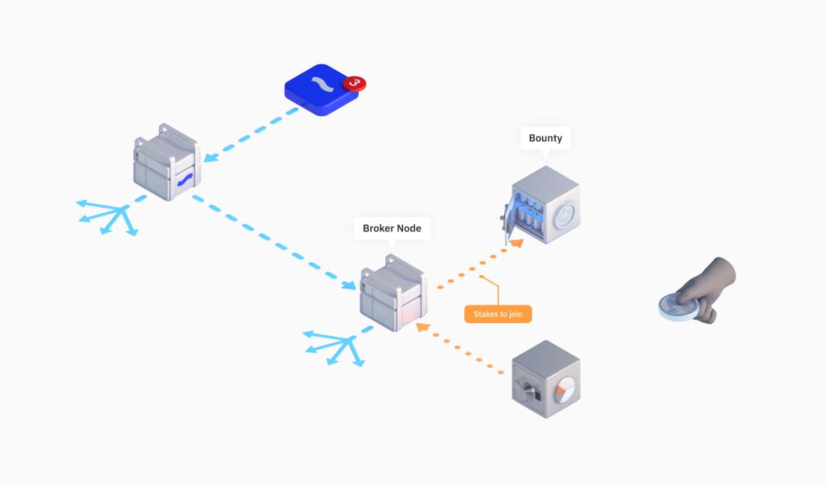 Network tokenomics